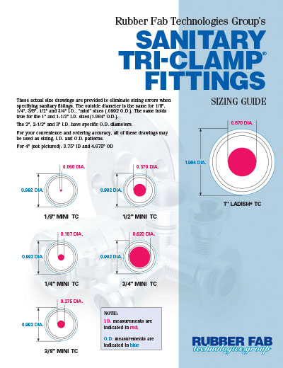 Sanitary Tri-Clamp® Sizing Guide