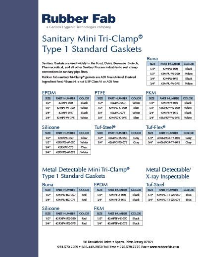 Tri-Clamp® Mini