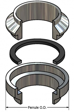 I-Line Style Gaskets