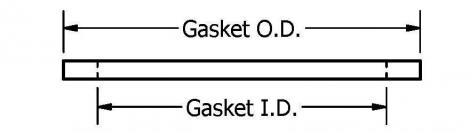Schedule V Sanitary Gaskets