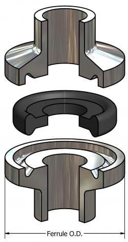 Mini Type I Sanitary Tri-Clamp® Gaskets